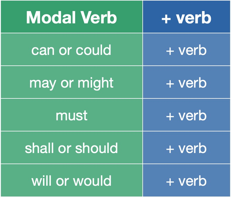verb page 4 blue