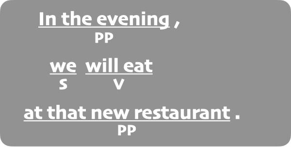 Example Prep Phrases.002